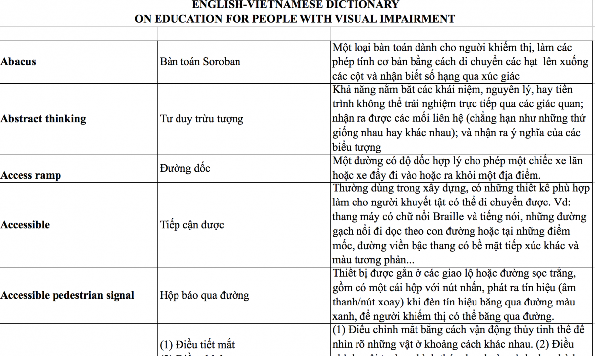 Screenshot of Vietnamese-English dictionary